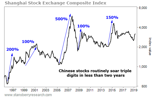 The World's Top Hedge Fund Now Agrees With Steve on China